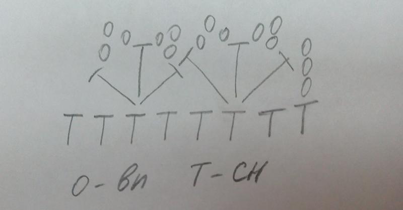 схема фартука