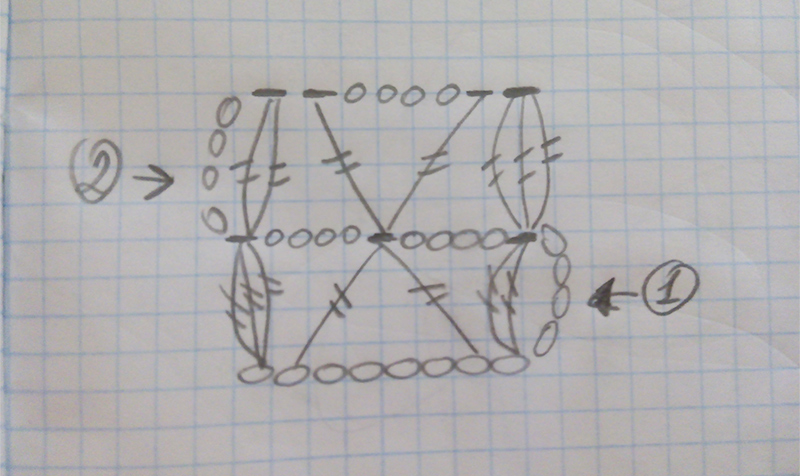 схема ажурной ленты