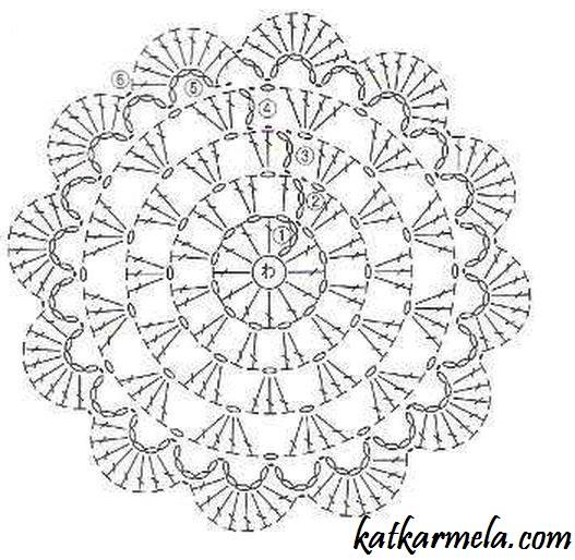 описание вязания ажурной салфетки крючком