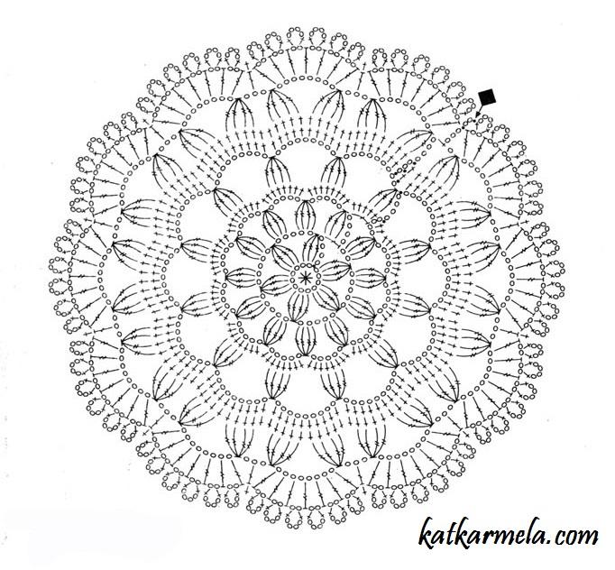 узор круглой салфетки крючком